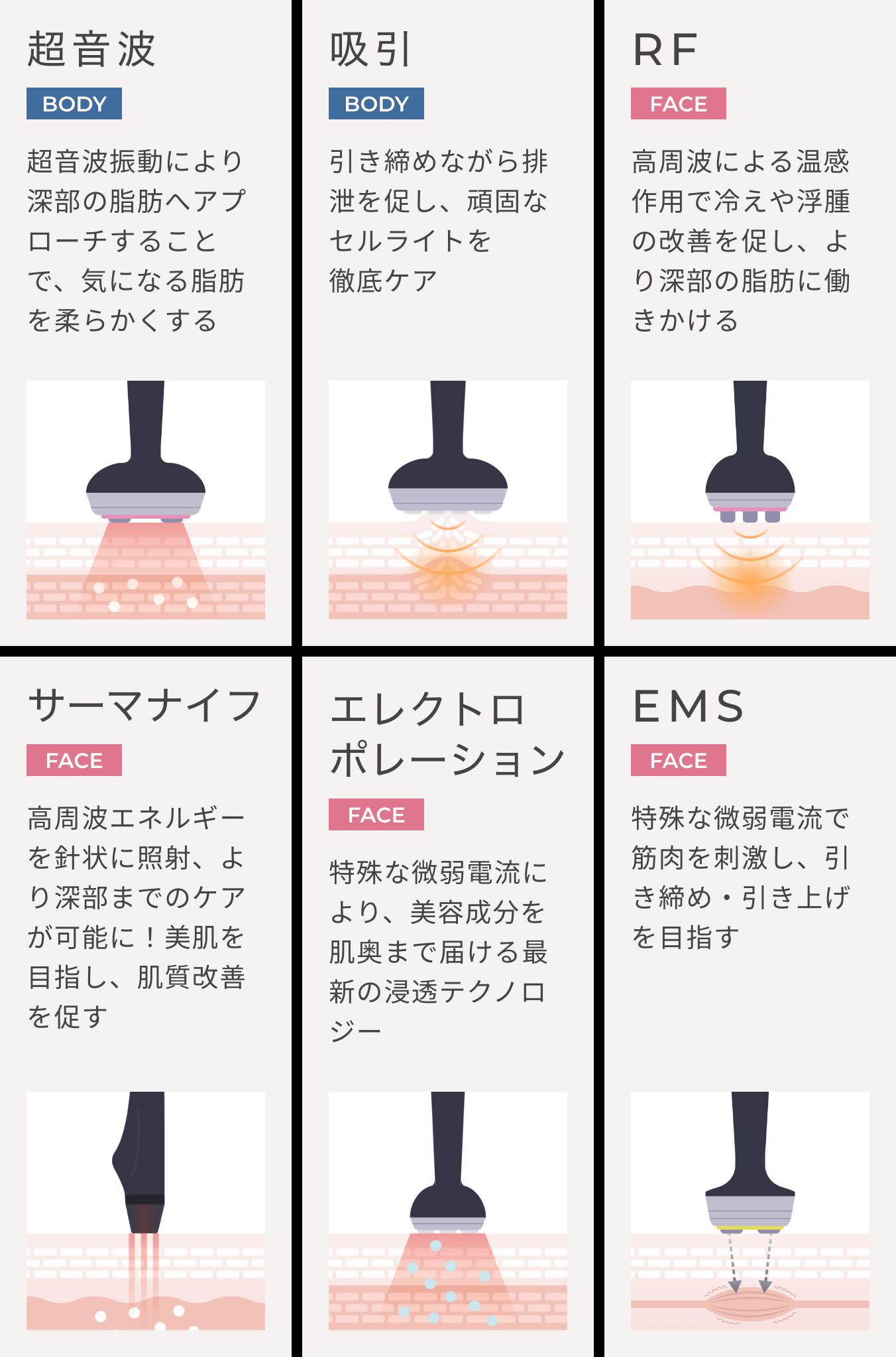 ハンドピース 超音波 EMS RF